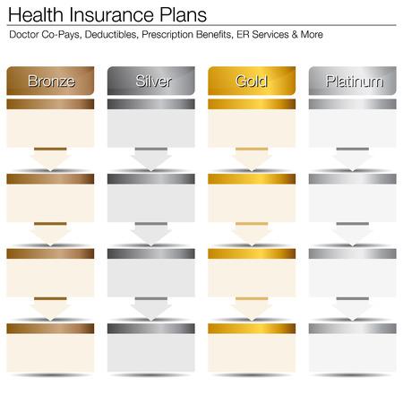Une image de types de régimes d'assurance-maladie. Vecteurs