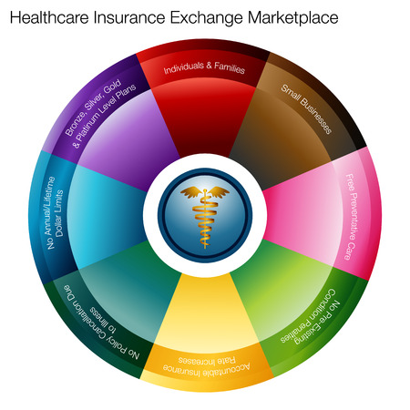 An image of a health insurance exchange marketplace chart. Vector