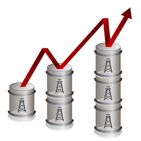 surplus: An image of a oil surplus chart.
