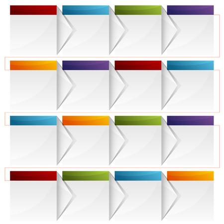An image of a box flow chart. Çizim