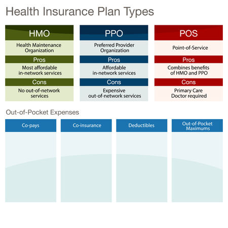cons: An image of a health insurance plan type chart.