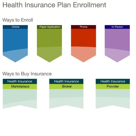 enrollment: An image of a health insurance plan enrollment chart. Illustration