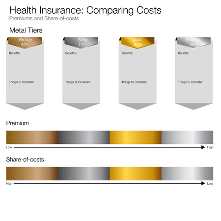 gold silver bronze: An image of a cost comparing chart. Illustration
