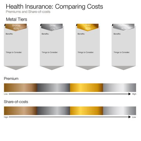 platina: Een beeld van een kosten vergelijken grafiek. Stock Illustratie