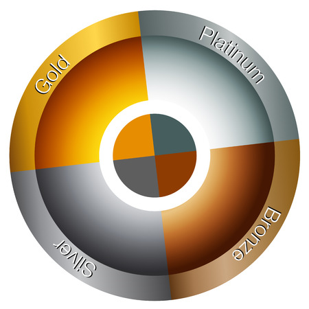 platinum: An image of a metal wheel chart.