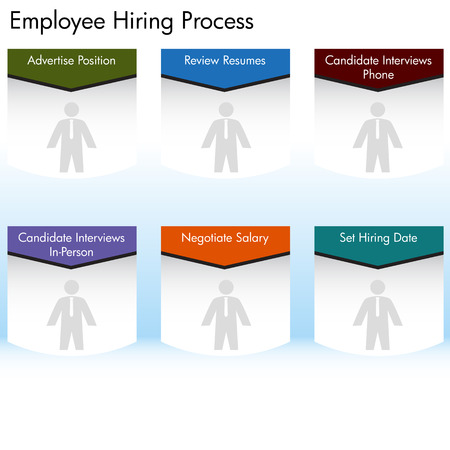 hiring: An image of an employee hiring process chart. Illustration