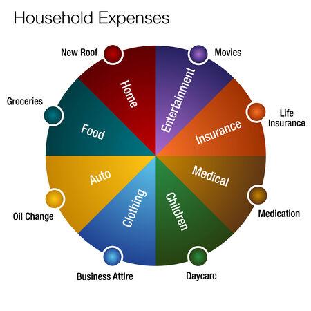een huishoudelijke uitgaven in kaart te brengen. Stock Illustratie