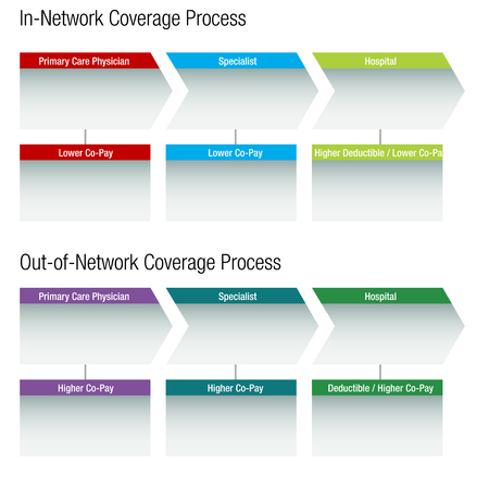 tiers: a healthcare network chart. Illustration