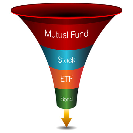 mutual: An image of a 3d investment strategies funnel chart.