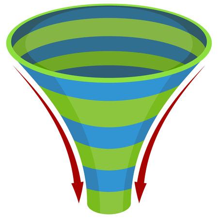 Een afbeelding van een 3d spiraal trechter grafiek.