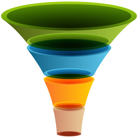 gestalten: Ein Bild von einem 3D-Schichten-Trichterdiagramm.