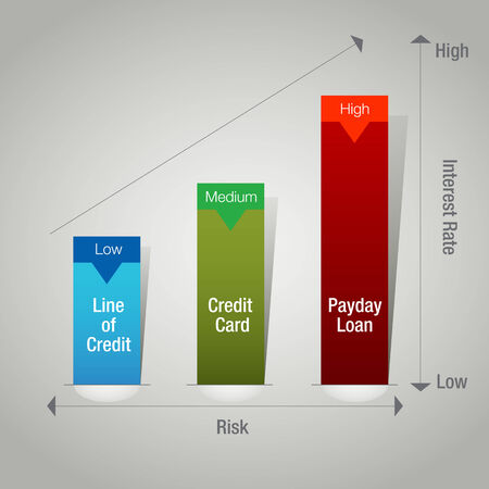 a loan chart.