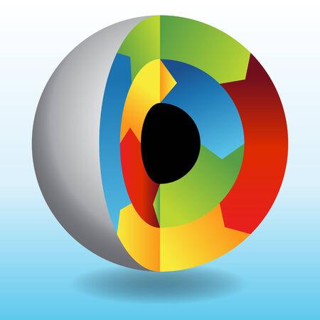 Een beeld van een intern proces aardbol. Vector Illustratie