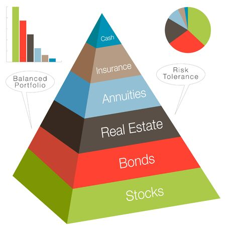 stockmarket chart: An image of a 3d investment pyramid.