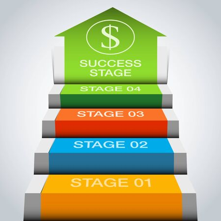 An image of a 3d growth stage chart. Illustration