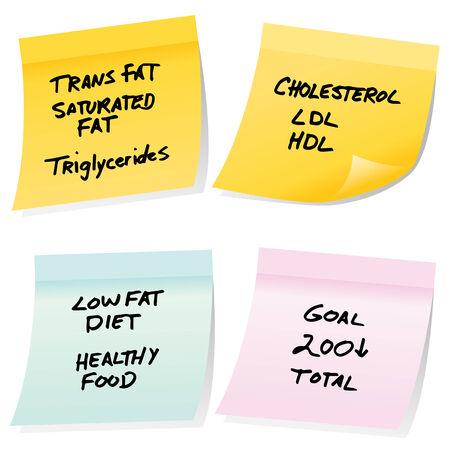 triglycerides: Una imagen de colesterol notas adhesivas.