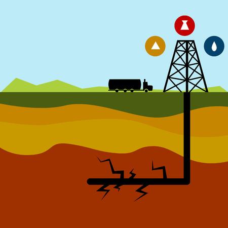 Fracking ダイアグラムのイメージ。