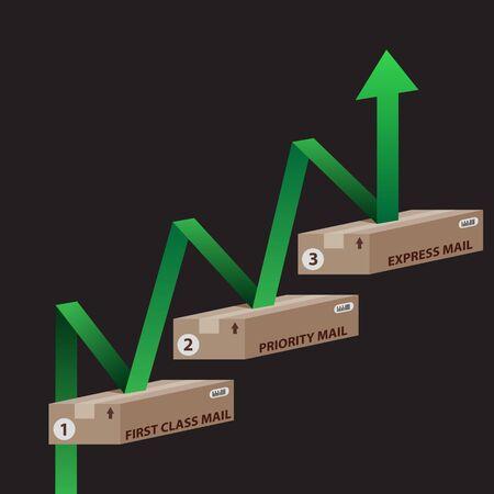 Een afbeelding van 3d scheepvaart dozen met stijgende groene pijl. Stock Illustratie