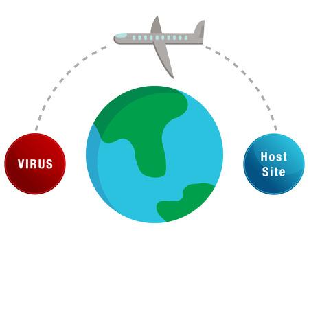 Een beeld van een virus wordt verspreid via vliegreizen.