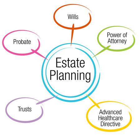 abogado: Una imagen de un gráfico de la planificación del patrimonio. Vectores