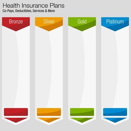 An image of a health insurance plan chart. Illusztráció