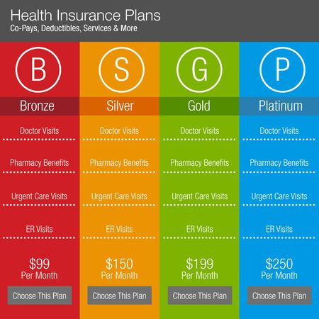 tiers: An image of a health insurance plan chart. Illustration