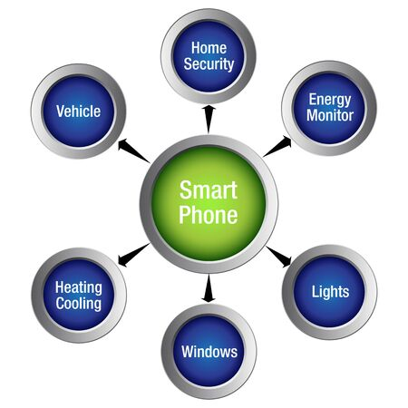 security lights: An image of a smart technology icon.