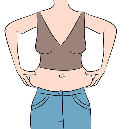 허리의 잘룩 한 선: An image of a cartoon woman checking her waistline.