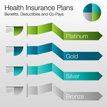 An image of a health insurance plan chart. 向量圖像