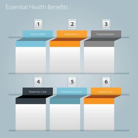 必要な健康上の利点グラフのイメージ。