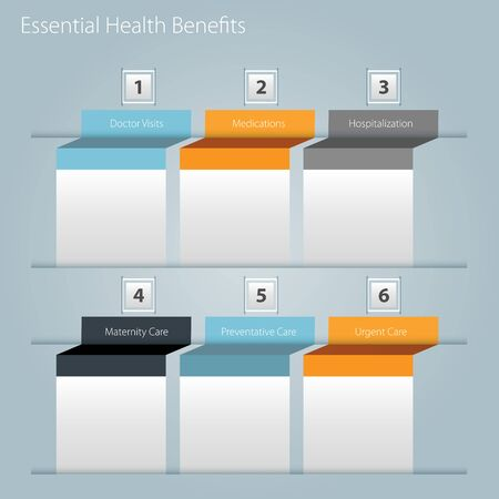 An image of a essential health benefits chart.