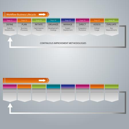워크 플로 비즈니스 라이프 사이클 차트 아이콘의 이미지입니다.