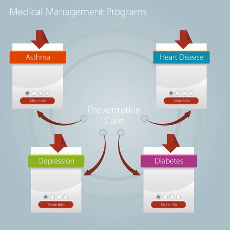 program: An image of a healthcare medical management program chart icon.