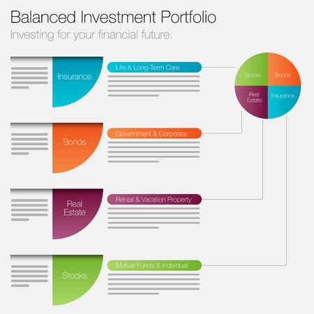 balanced: An image of a balanced investment portfolio icon.