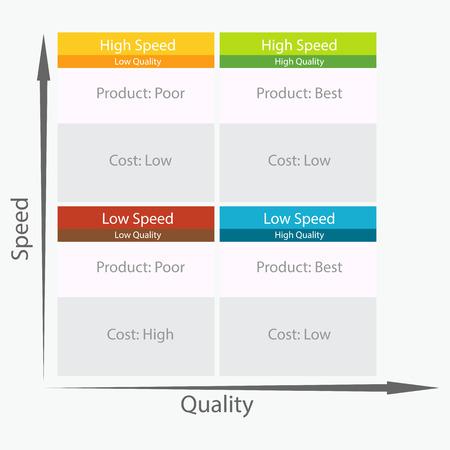 품질 비즈니스 아이콘 대 속도의 이미지입니다. 일러스트