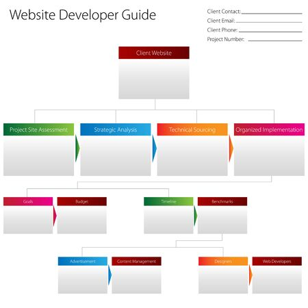 benchmark: An image of a website developer guide.