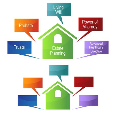 estate planning: An image of a estate planning chart. Illustration