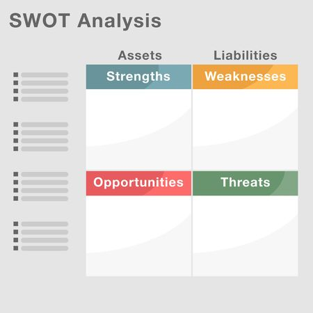 An image of a SWOT analysis table chart.