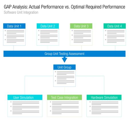 An image of a GAP analysis software integration chart. 向量圖像