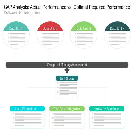 An image of a GAP analysis software integration round chart. Stok Fotoğraf - 52398861