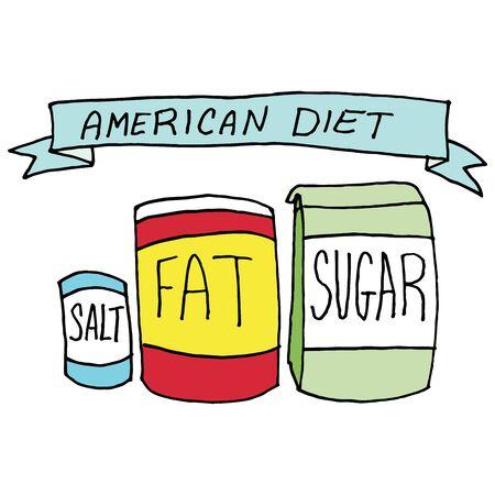 アメリカ人の食生活のイメージ。 脂肪、塩、砂糖が含まれています。