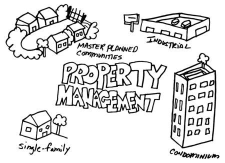 property management: An image of a property management doodle set. Illustration