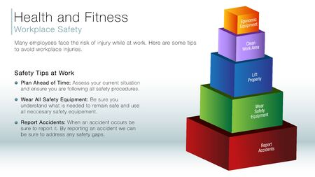 workplace safety: An image of a workplace safety information slide.