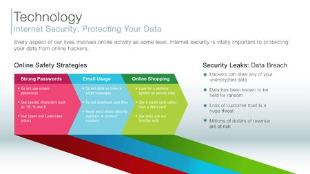 leaks: An image of a Internet Security information slide. Illustration