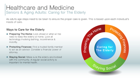 care: An image of a caring for the elderly information slide.