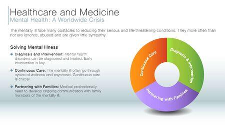 Una imagen de una diapositiva de información sobre la salud mental. Ilustración de vector