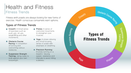 An image of a fitness trends information slide.