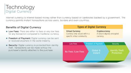 An image of a digital currency information slide.