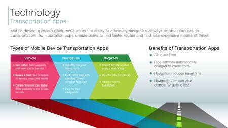 An image of a transportation apps information slide. Illustration
