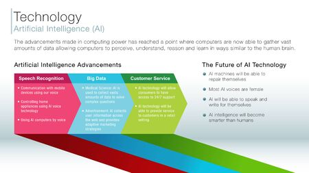 An image of a artificial intelligence information slide.